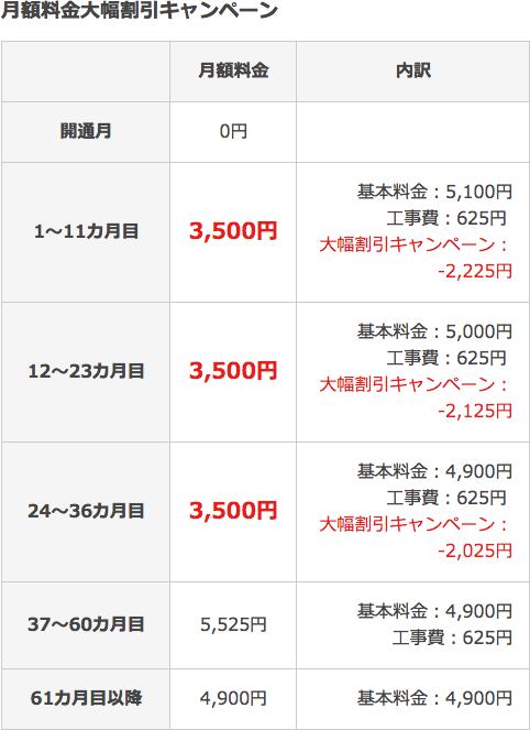 【auひかり(So-net)】月額料金割引キャンペーン