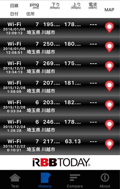 NURO光 無線LAN iPhone6での速度調査