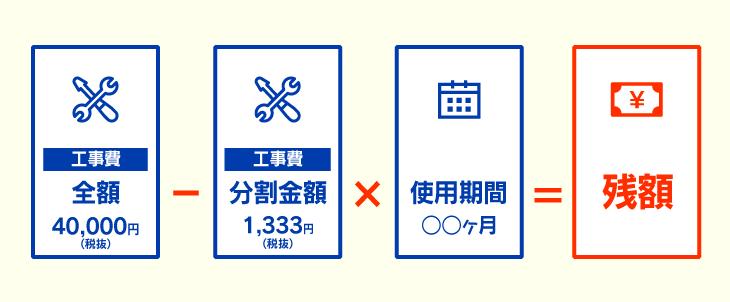 【NURO光】解約時の工事費残額支払い