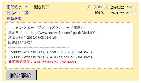 セキュリティソフトなし 無線LAN 下り410Mbps