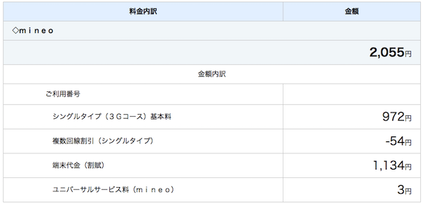 mineo モバイルWiFiルーター「NEC Aterm MR04LN」 利用料