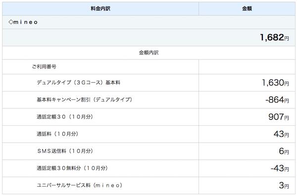 mineo iPhone6 利用料
