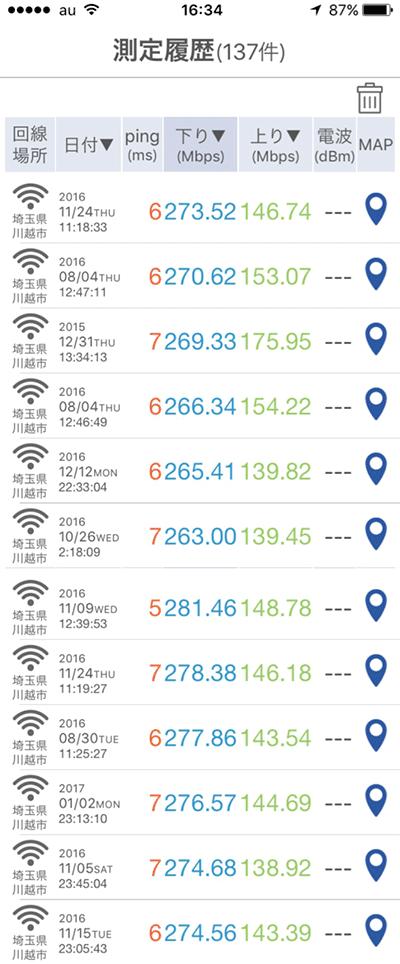 NURO光 iPhone6 速度調査 ping