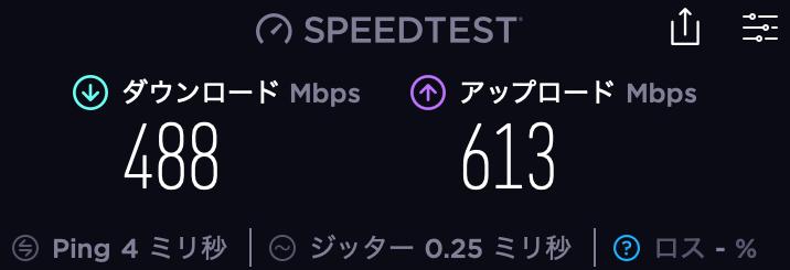 ドコモ光回線 Speedtestスピードテスト 夕方18時