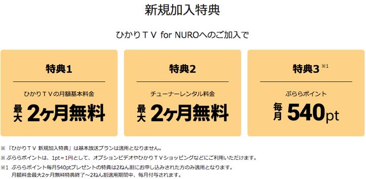 新規加入特典 ひかりTV for NURO