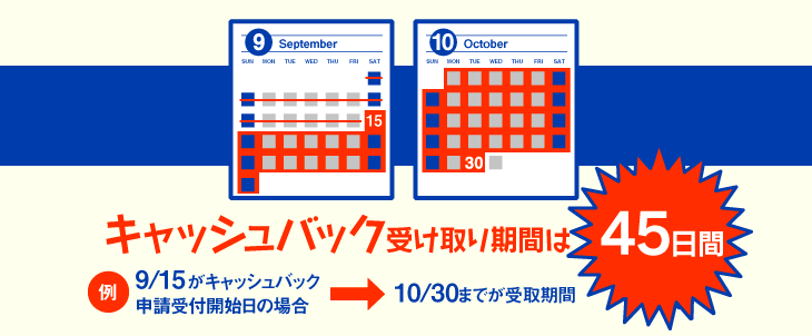 【NURO光公式キャンペーン】キャッシュバック受け取り可能期間は45日