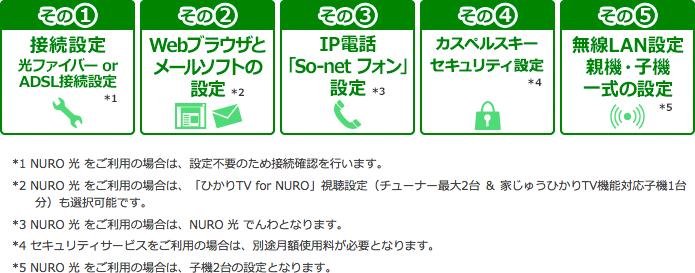 So-net 設定サポートサービス 無料