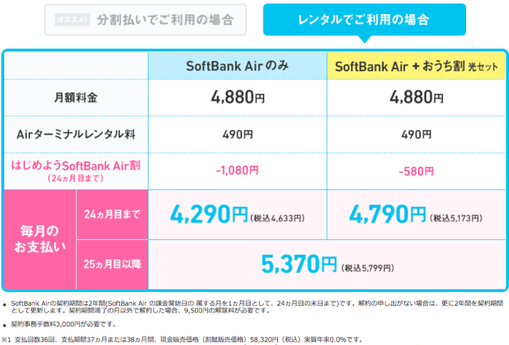 SoftBank Airの料金体系 - 機器をレンタルで利用する場合