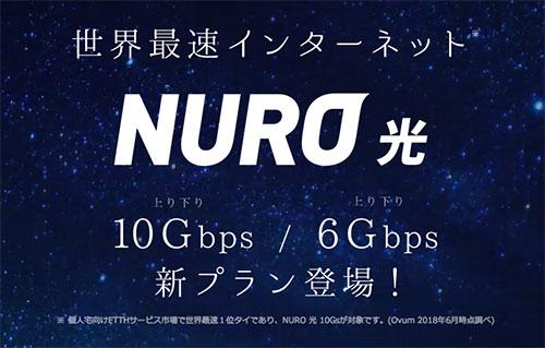 NURO 光 10Gs・6Gs
