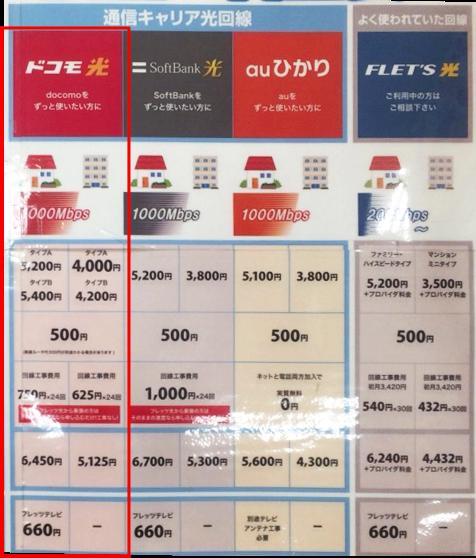 【ドコモ光】ノジマ店頭の料金表