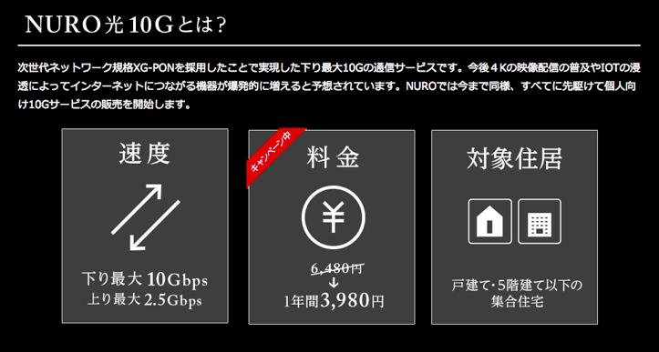 NURO光 10G公式サイト