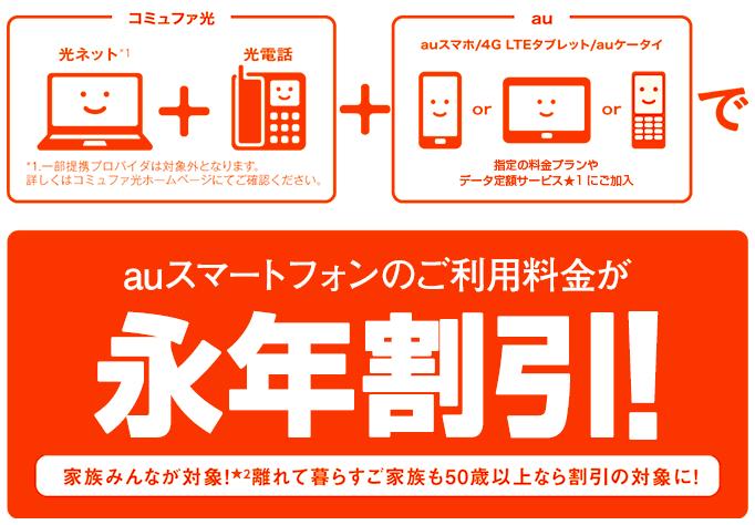 【コミュファ光】auスマートバリュー