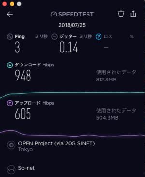 【NURO光】下り948Mbps、上り605Mbps