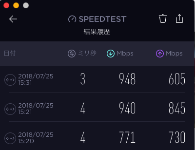 【NURO光】下り948Mbps、上り845Mbps