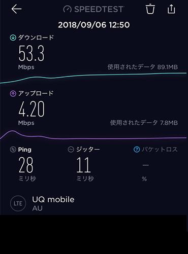 UQモバイルSIM_お昼の通信速度キャプチャ