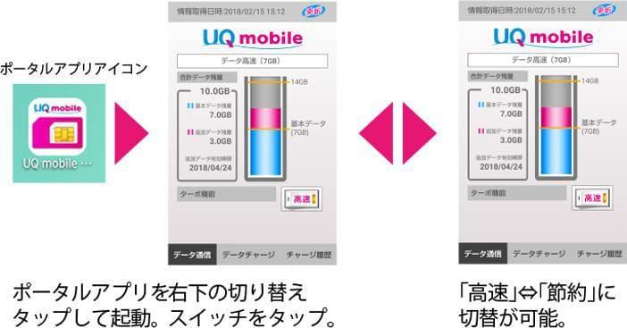 UQモバイル節約モード切り替え(アプリ)