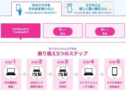 UQモバイル申込み画面のキャプチャ