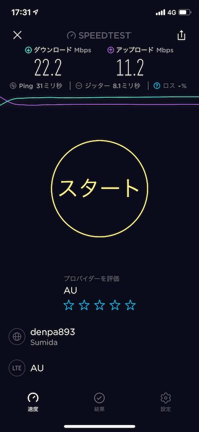 UQモバイルで通信速度を測ったキャプチャ夕方