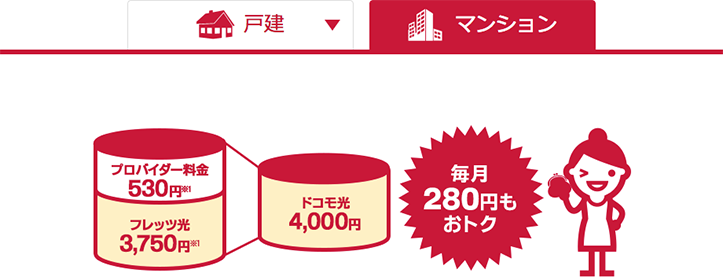 GMOとくとくBB(ドコモ光)マンションタイプ 料金 意外と安い!