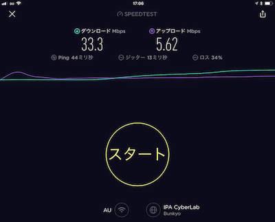 UQモバイルをiPadProでテザリングした通信速度を計測したキャプチャ画像