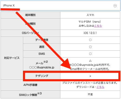 UQモバイルのテザリングiPhoneX非対応の確認キャプチャ