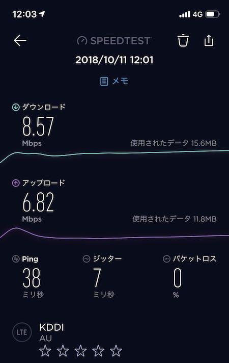 UQモバイル・iPhoneXでの実測値