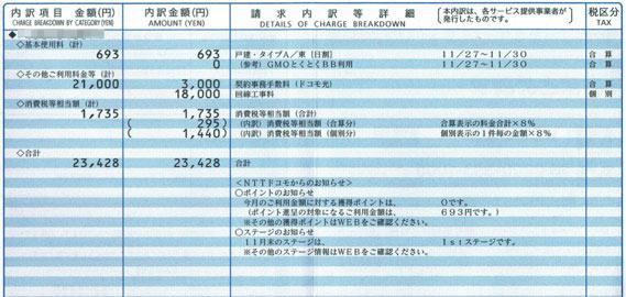 ドコモ光(GMOとくとくBB)の初回請求料金