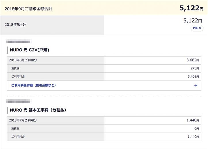 【NURO光】月額料金 5,122円
