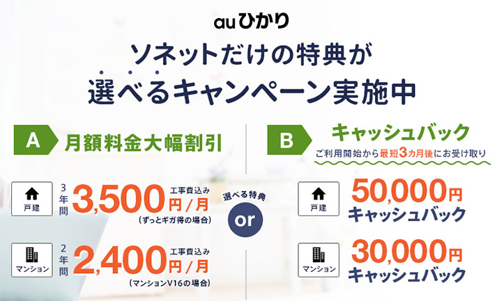 auひかり(So-net)キャンペーン