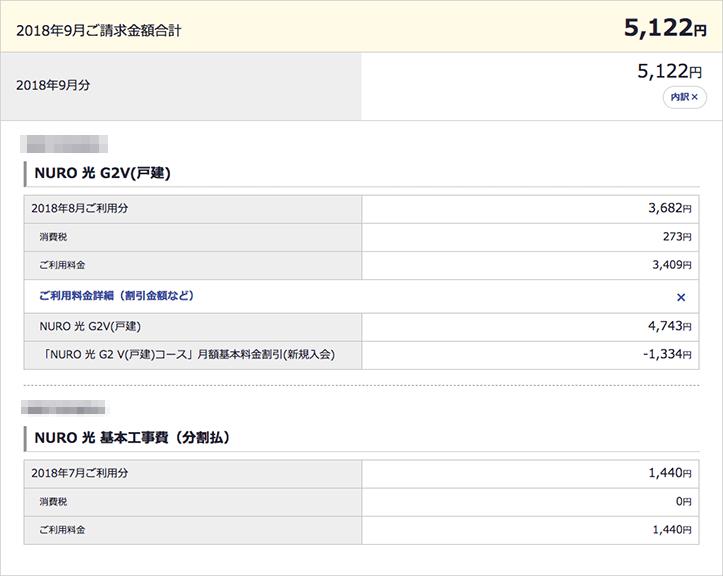 So-net マイページ NURO光 料金明細 [NURO光 月額料金] 税込だと5,122円
