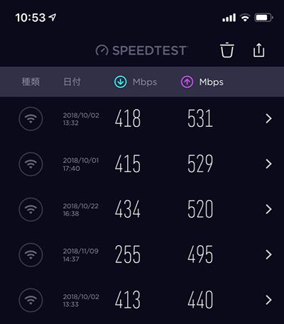 NURO光 iPhoneXS 速度調査 ping