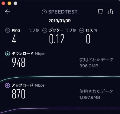 [NURO光] 通信速度 下り948Mbps 上り870Mbps
