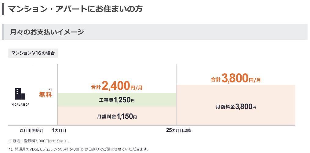So-netキャンペーン マンション 料金