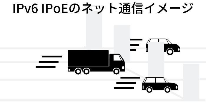 IPv6 IPoEのネット通信イメージ