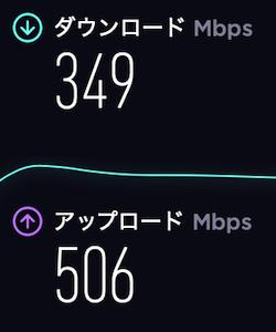 ドコモ光無線LAN速度の計測結果・昼12時