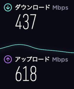 ドコモ光有線LAN速度の計測結果・昼12時