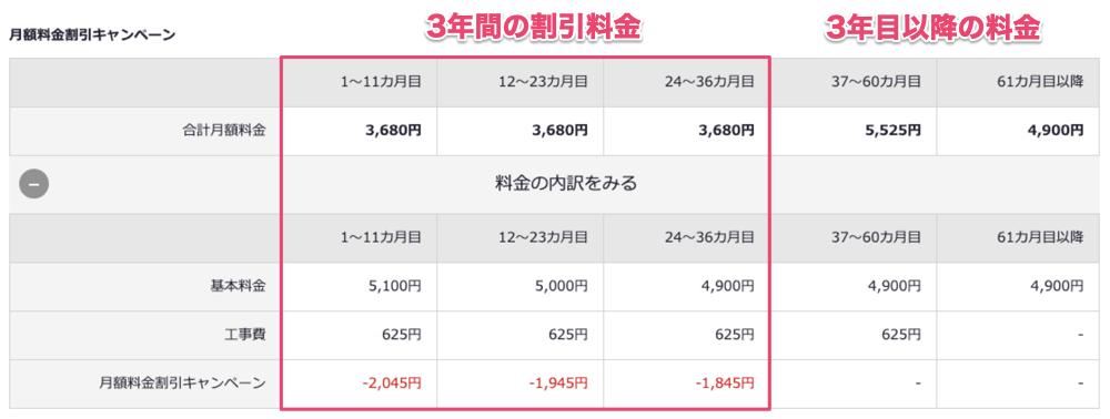 auひかり(ソネット) - 月額料金割引特典