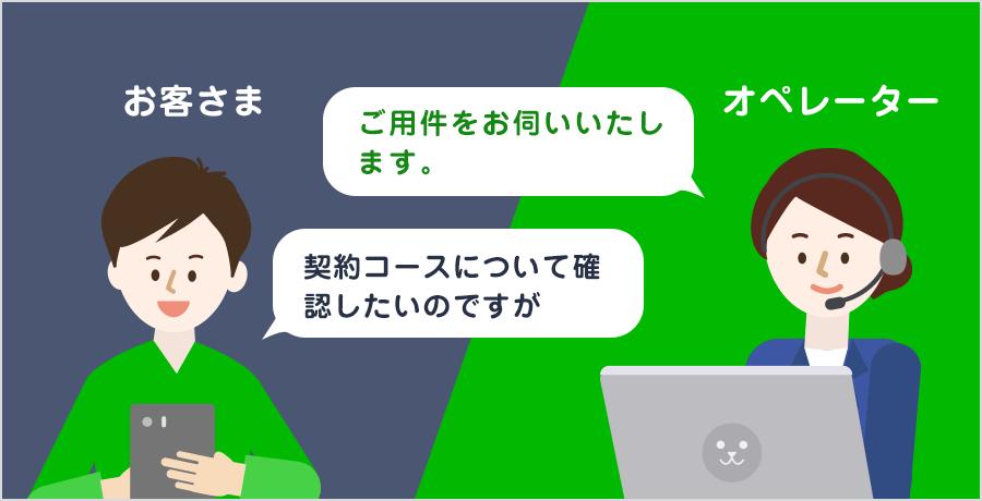 So-net会員LINEサポートのイメージ