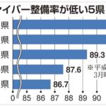 【2019年版】石川県の光回線はどれがオススメなの!?