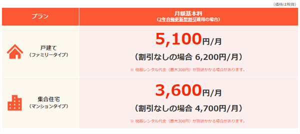 OCN光 料金表