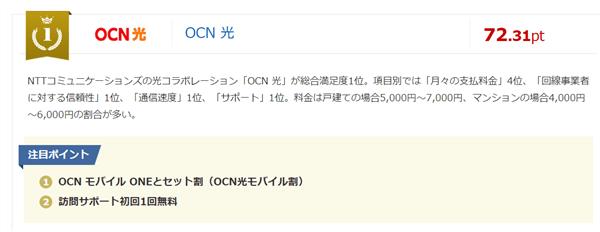 価格.com 北海道 1位