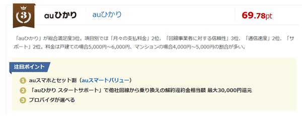 価格.com 北海道 3位