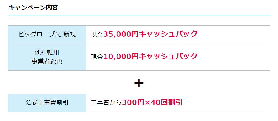 【ビッグローブ光】NEXTのキャッシュバック金額35,000円
