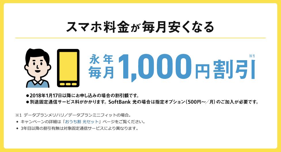 【ソフトバンク】おうち割 光セット