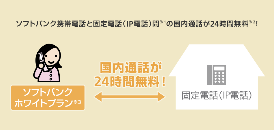 【出典】ソフトバンク - ホワイトコール24