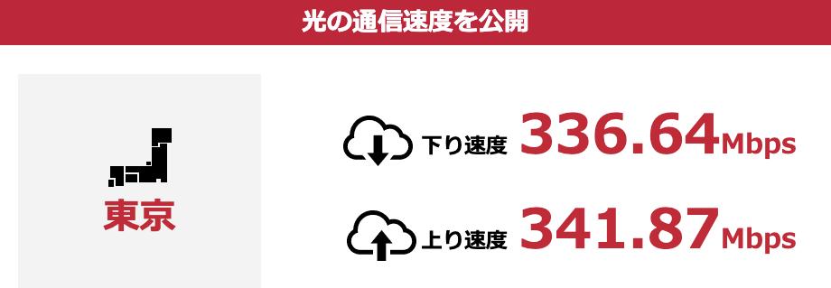 ドコモ光 × GMOとくとくBBの東京都平均速度