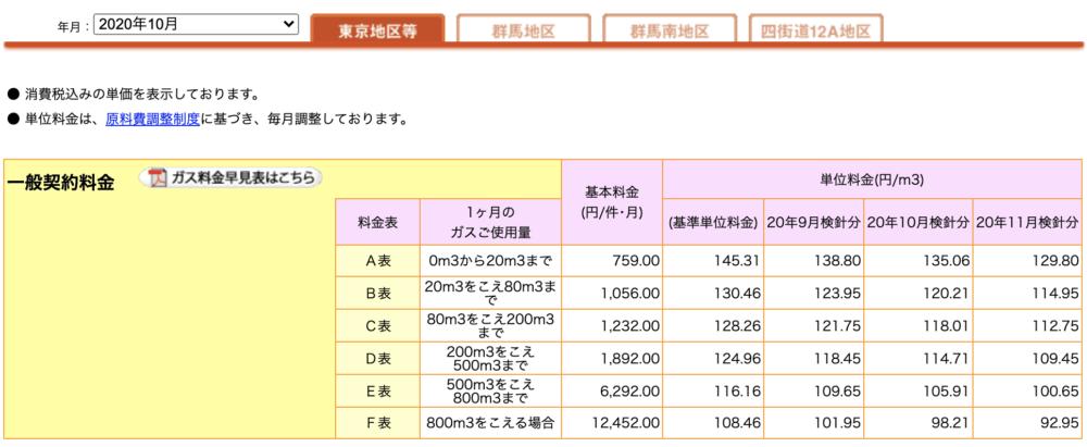 東京ガス ガス料金表2020年10月