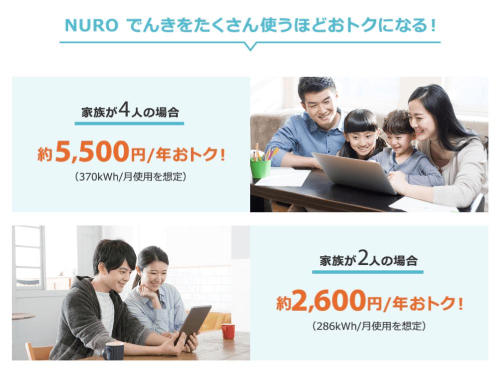 NURO でんき
