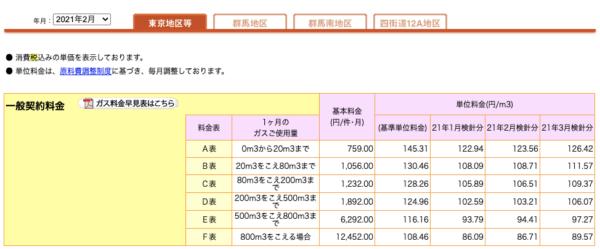 【出典】東京ガス
