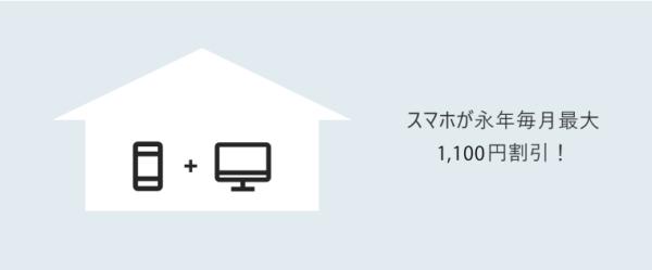 【出典】NURO光
